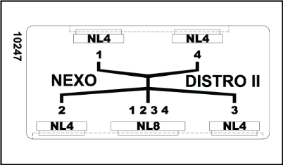 NEXO DISTRO II (SKU: 10247)